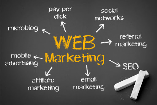 Permalink to:Web Marketing